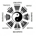 I Ching Trigram Names